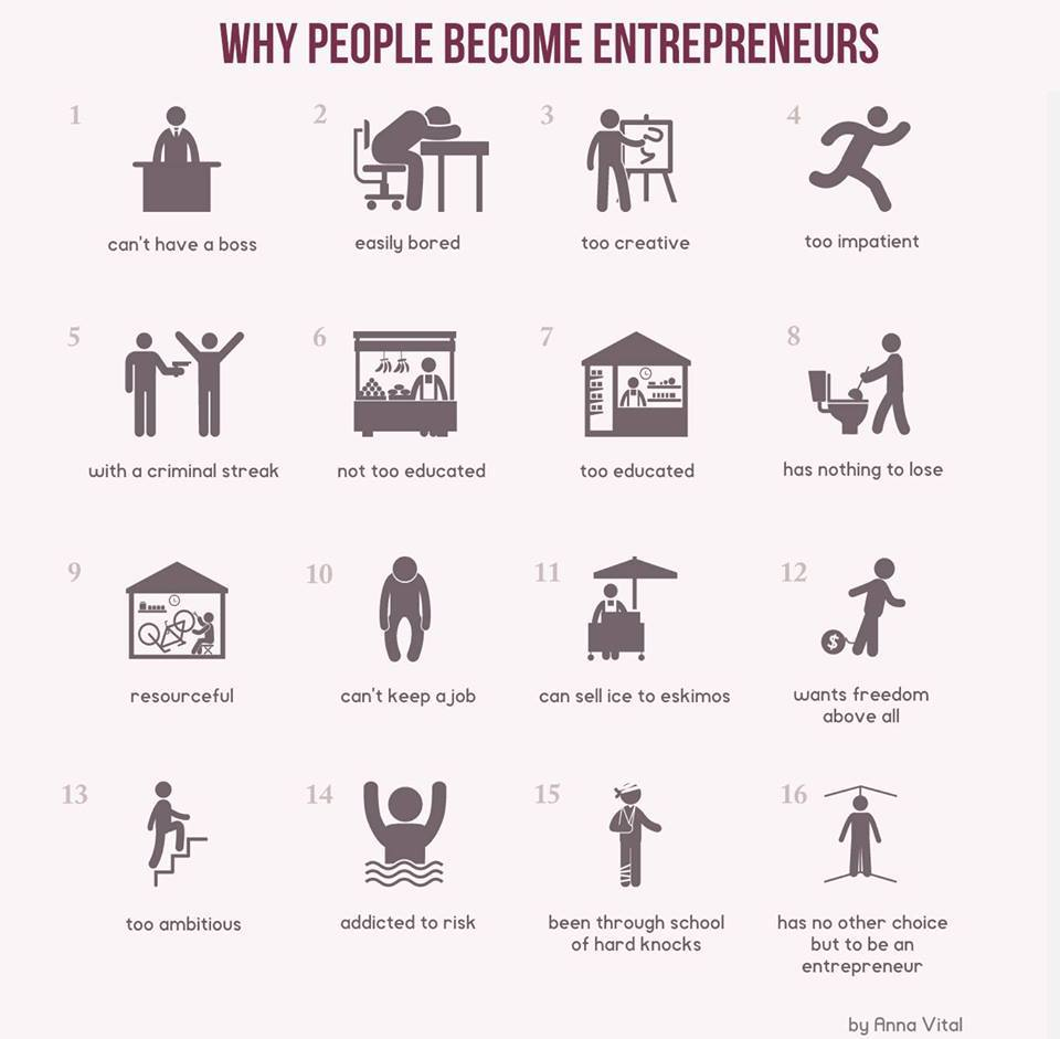 16 reasons why people become entrepreneur