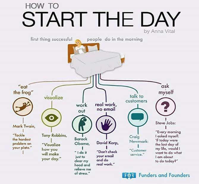 How-To Start The Day