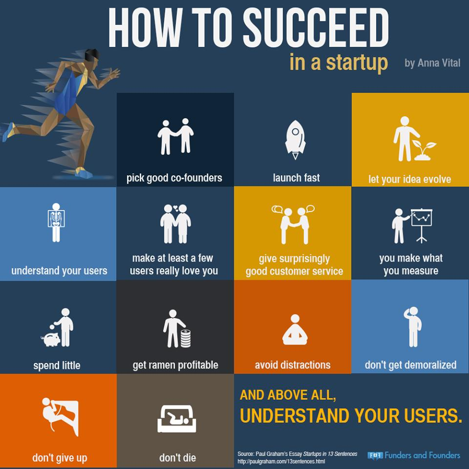 How-To Succeed In A Startup
