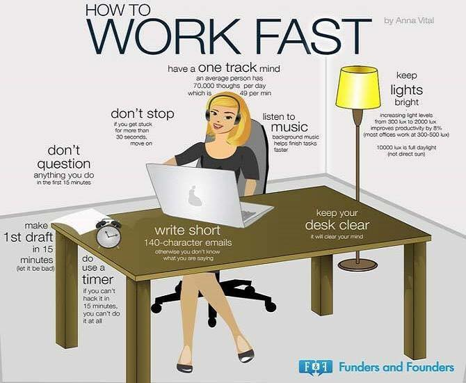 How-To Work Fast